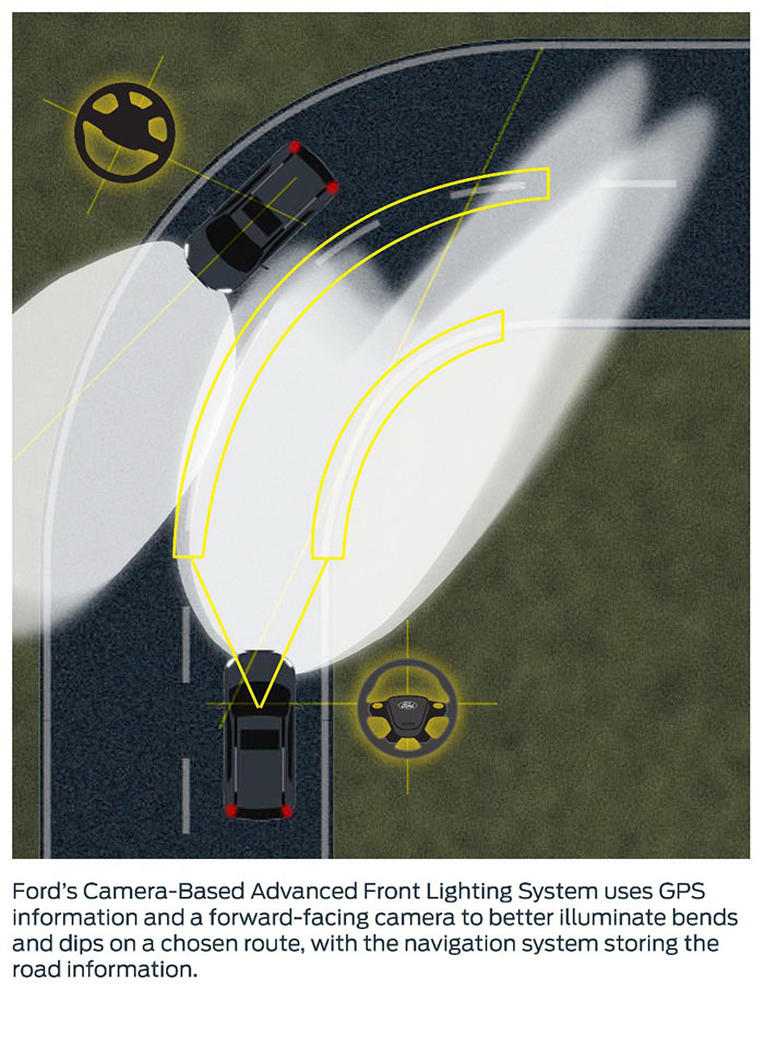 Camera-Based Advanced Front Lighting System